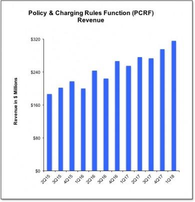 PCRF chart 1Q17[1]